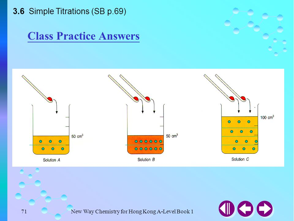 Class Practice Answers