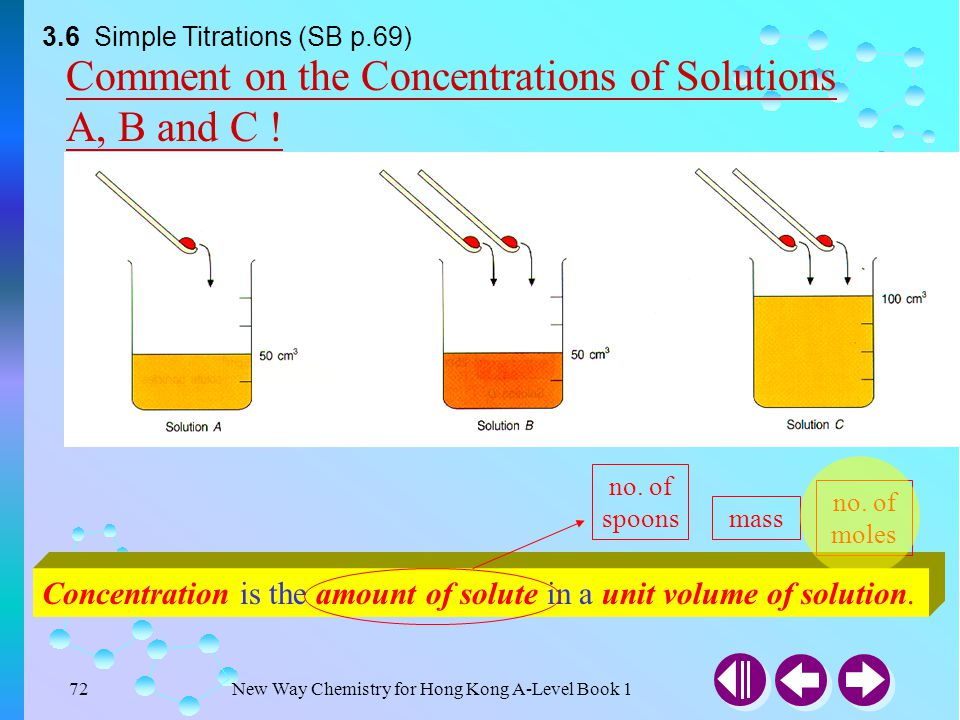 Comment on the Concentrations of Solutions A, B and C !