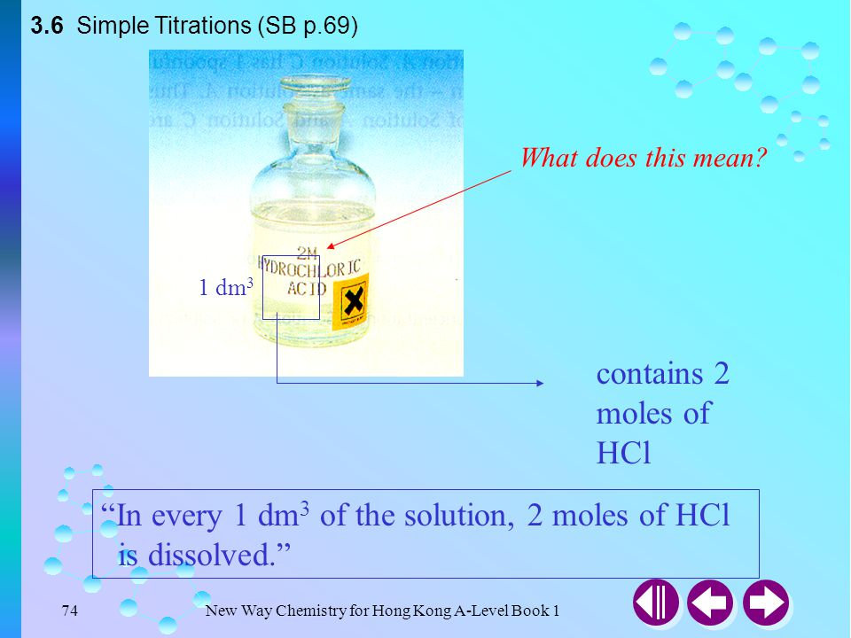 In every 1 dm3 of the solution, 2 moles of HCl is dissolved.