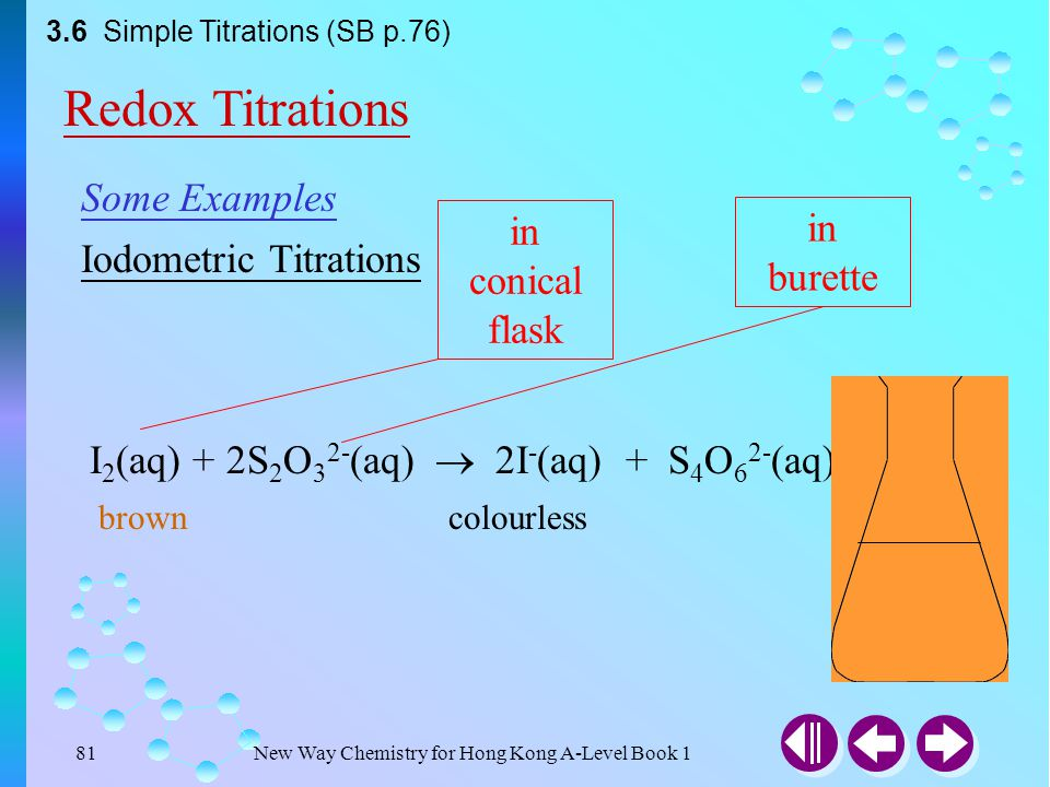 Redox Titrations Some Examples in burette in conical flask