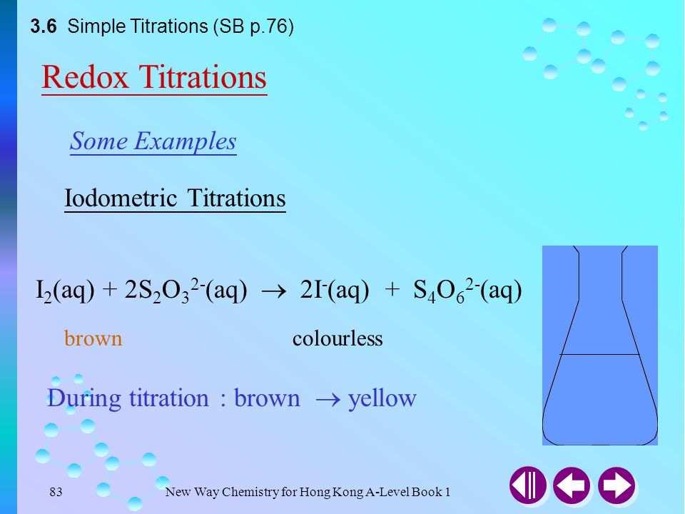 Redox Titrations Some Examples Iodometric Titrations