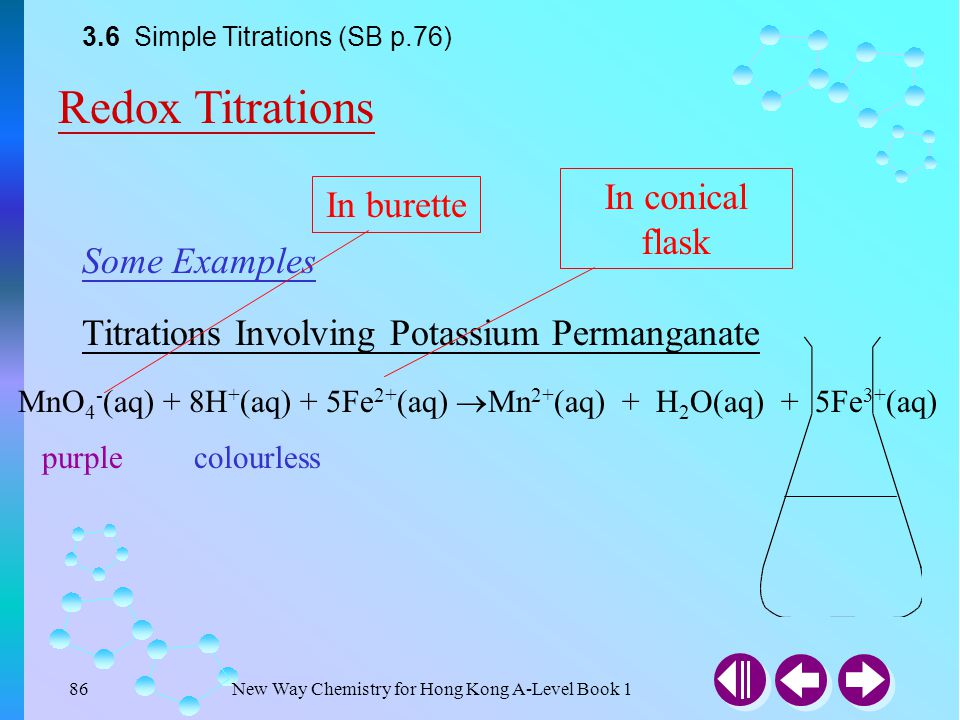 Redox Titrations In conical flask In burette Some Examples