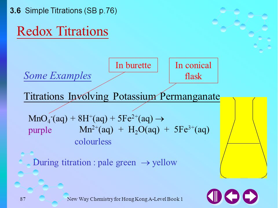 Redox Titrations Some Examples