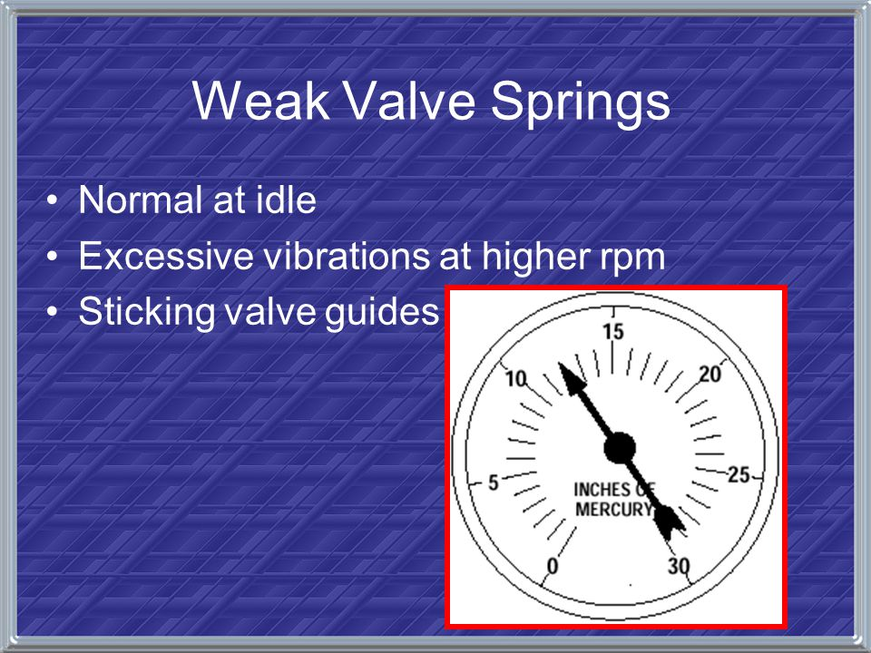 Weak Valve Springs Normal at idle Excessive vibrations at higher rpm