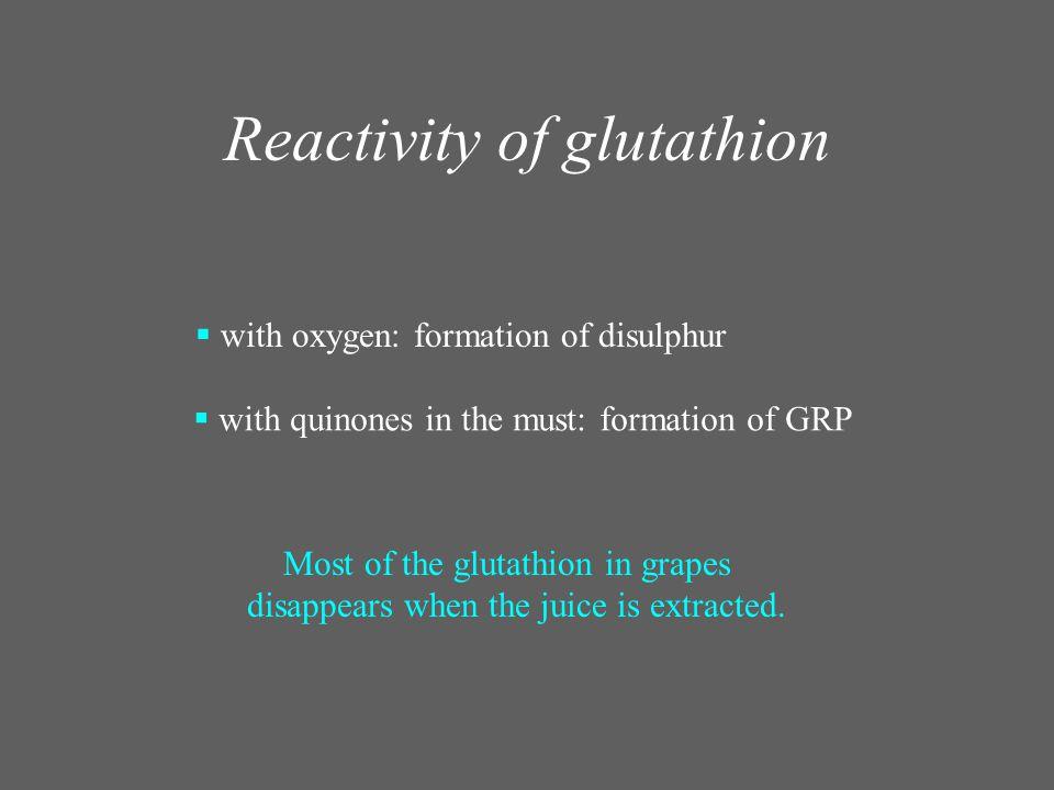 Reactivity of glutathion