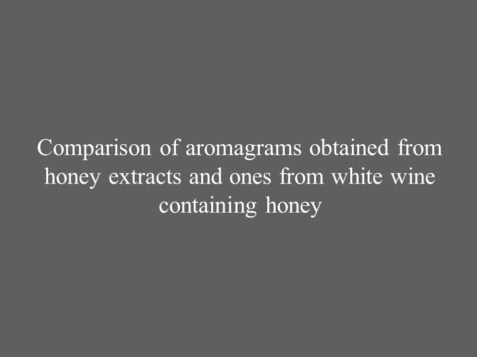 Comparison of aromagrams obtained from honey extracts and ones from white wine containing honey