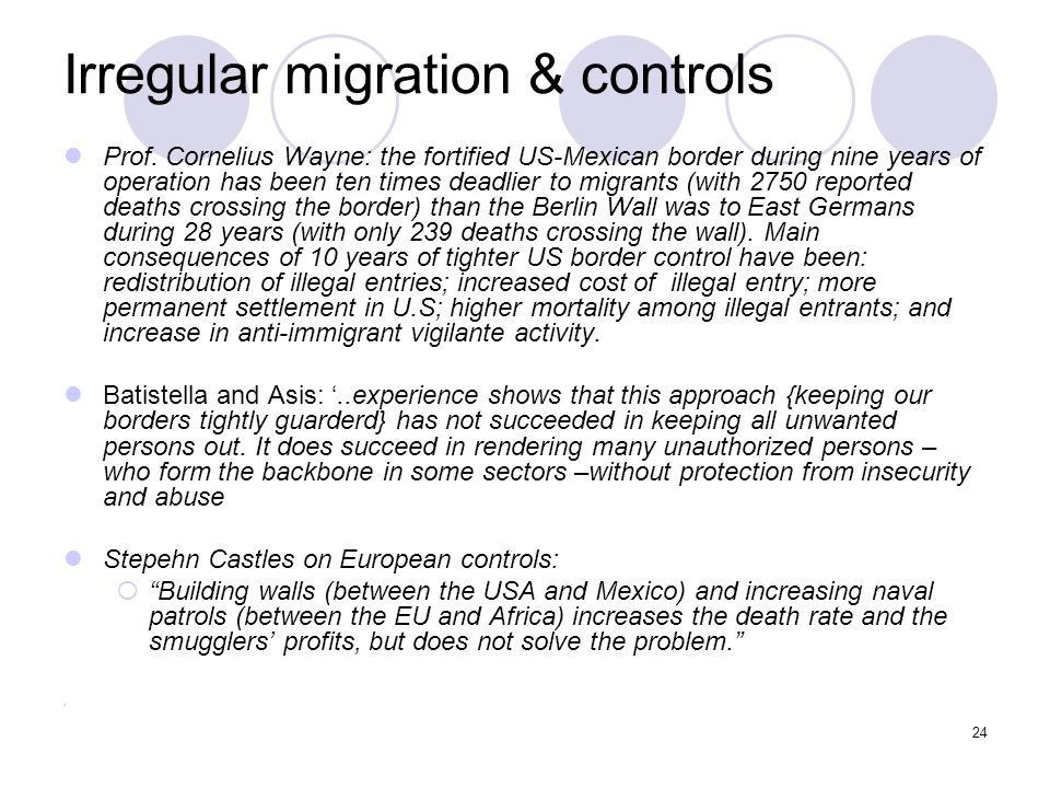 Irregular migration & controls