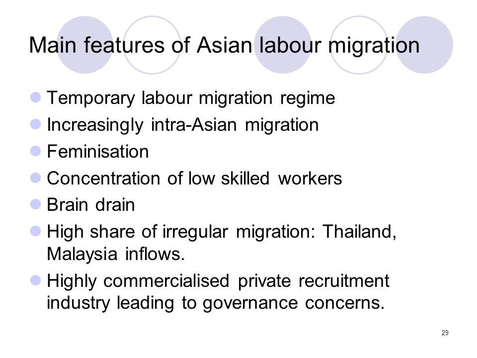 Main features of Asian labour migration