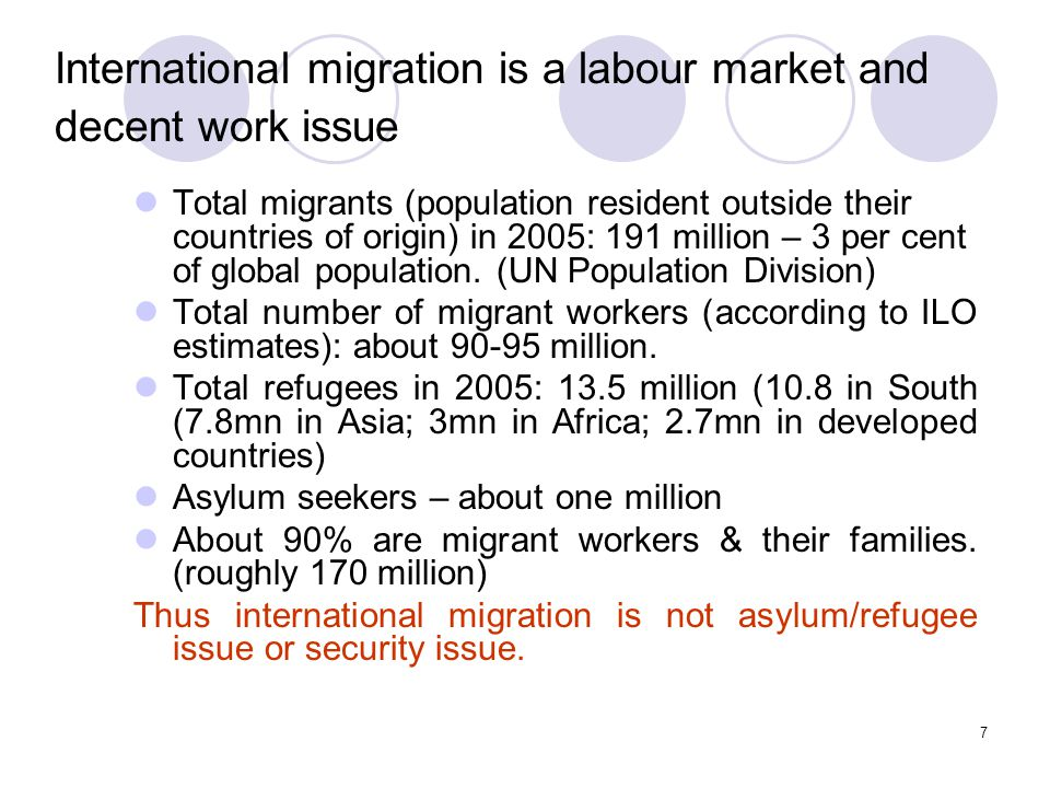 International migration is a labour market and decent work issue