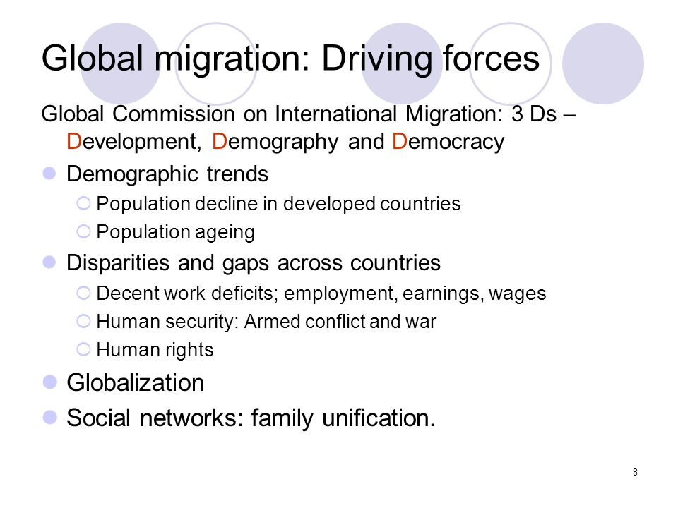 Global migration: Driving forces
