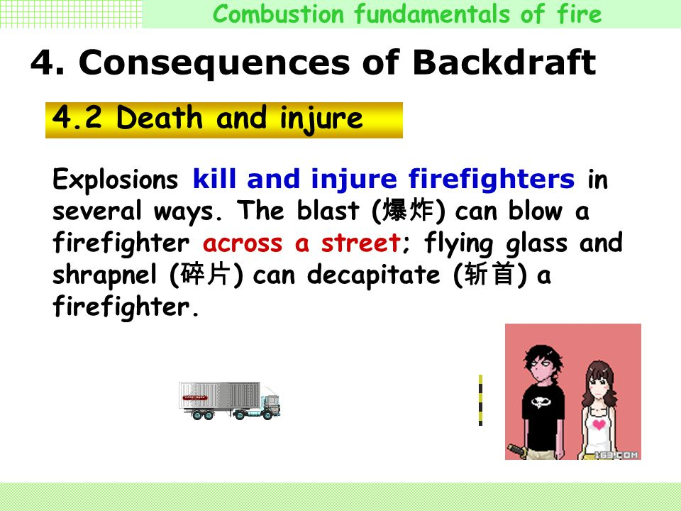 4. Consequences of Backdraft