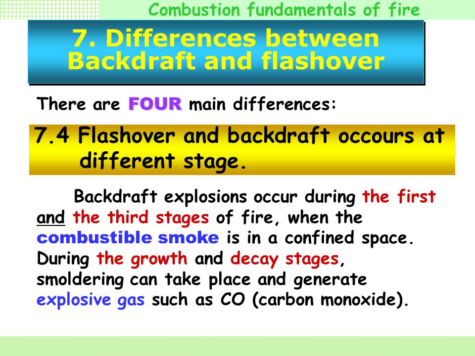 Chapter 7 compartment fire ppt download for What is the difference between space and place