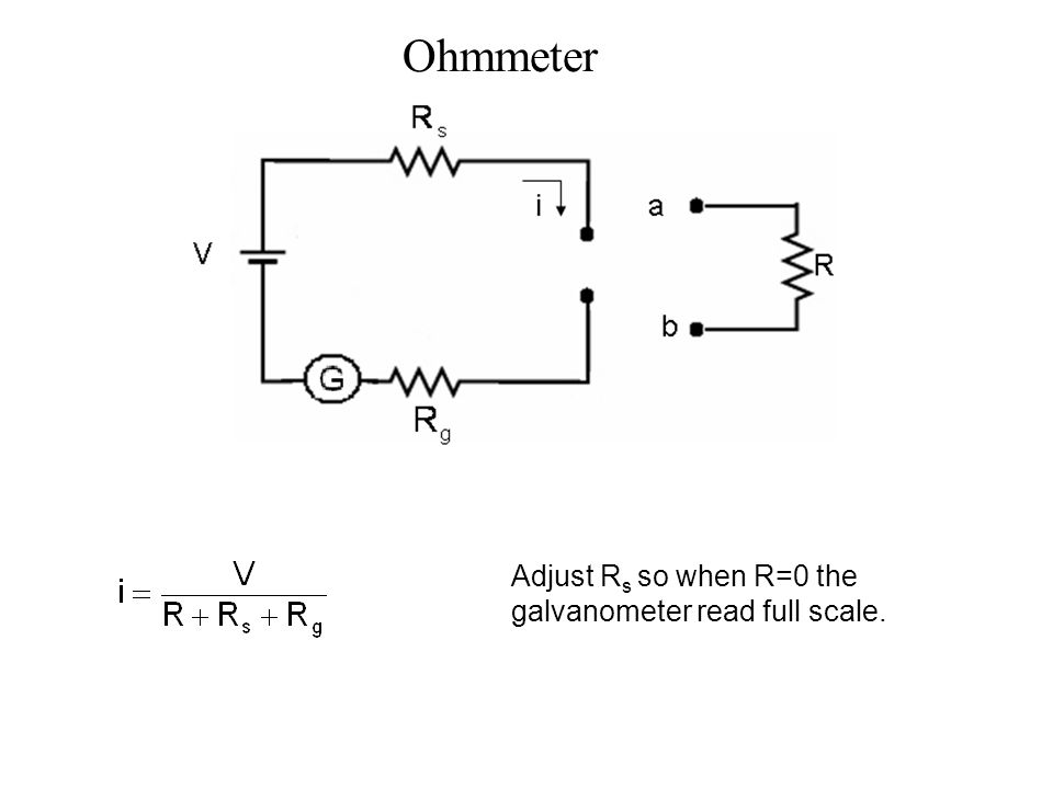 Ohmmeter Adjust Rs so when R=0 the galvanometer read full scale.