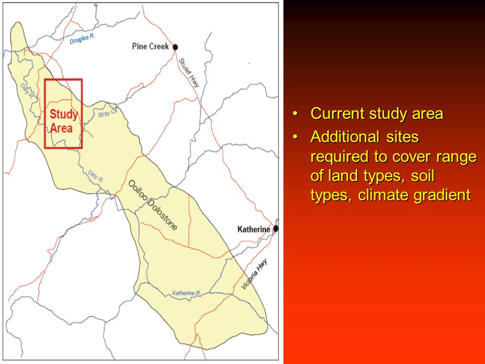 Current study area Additional sites required to cover range of land types, soil types, climate gradient.