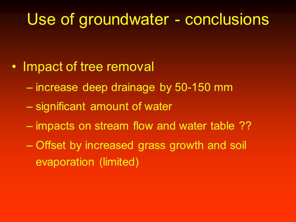 Use of groundwater - conclusions