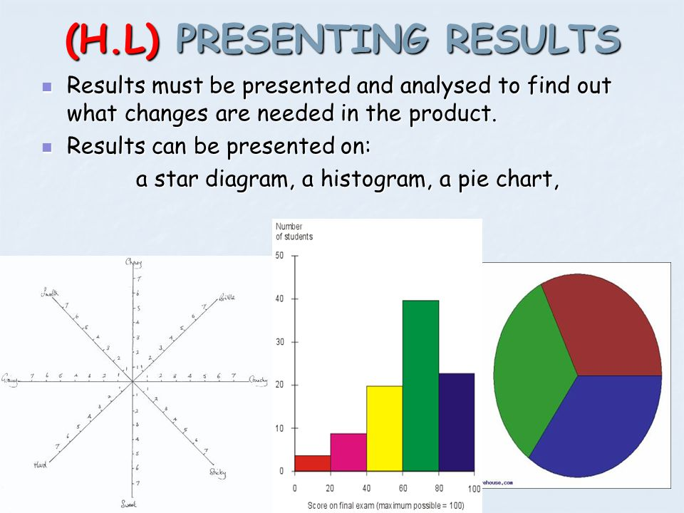 (H.L) PRESENTING RESULTS