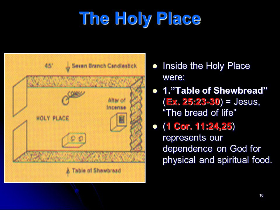 The Holy Place Inside the Holy Place were: