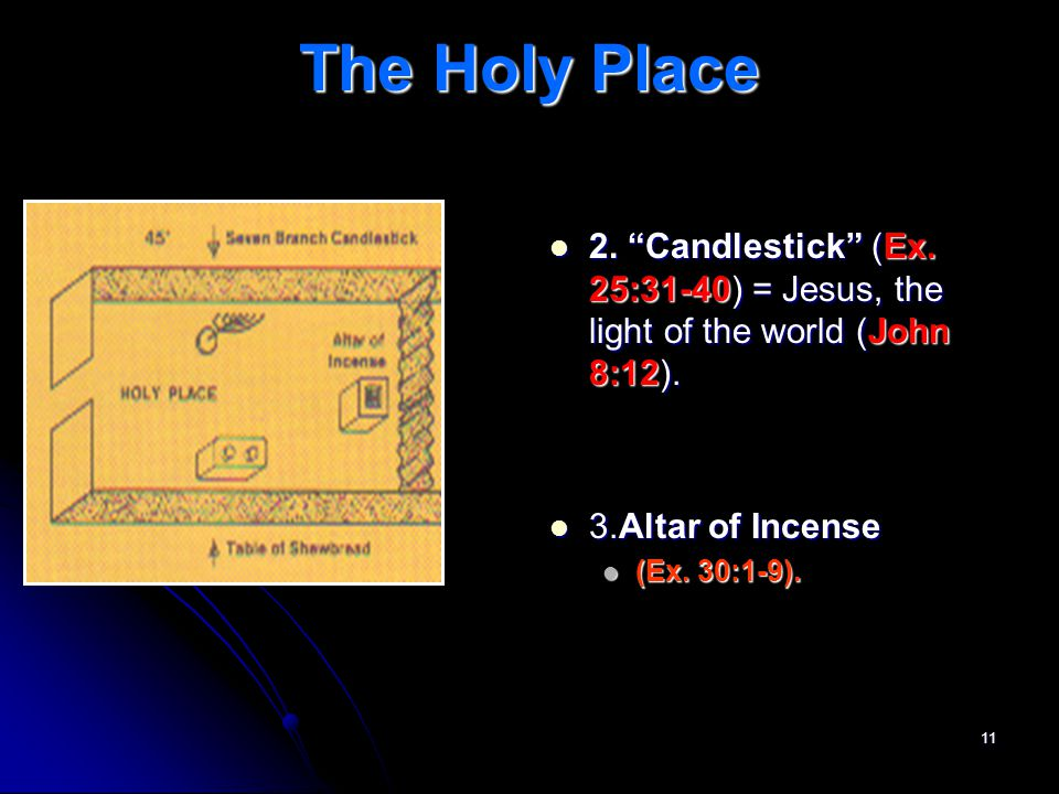 The Holy Place 2. Candlestick (Ex. 25:31-40) = Jesus, the light of the world (John 8:12). 3.Altar of Incense.