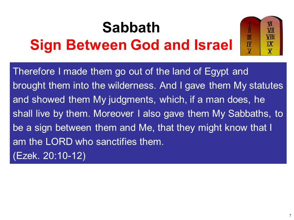 Sign Between God and Israel