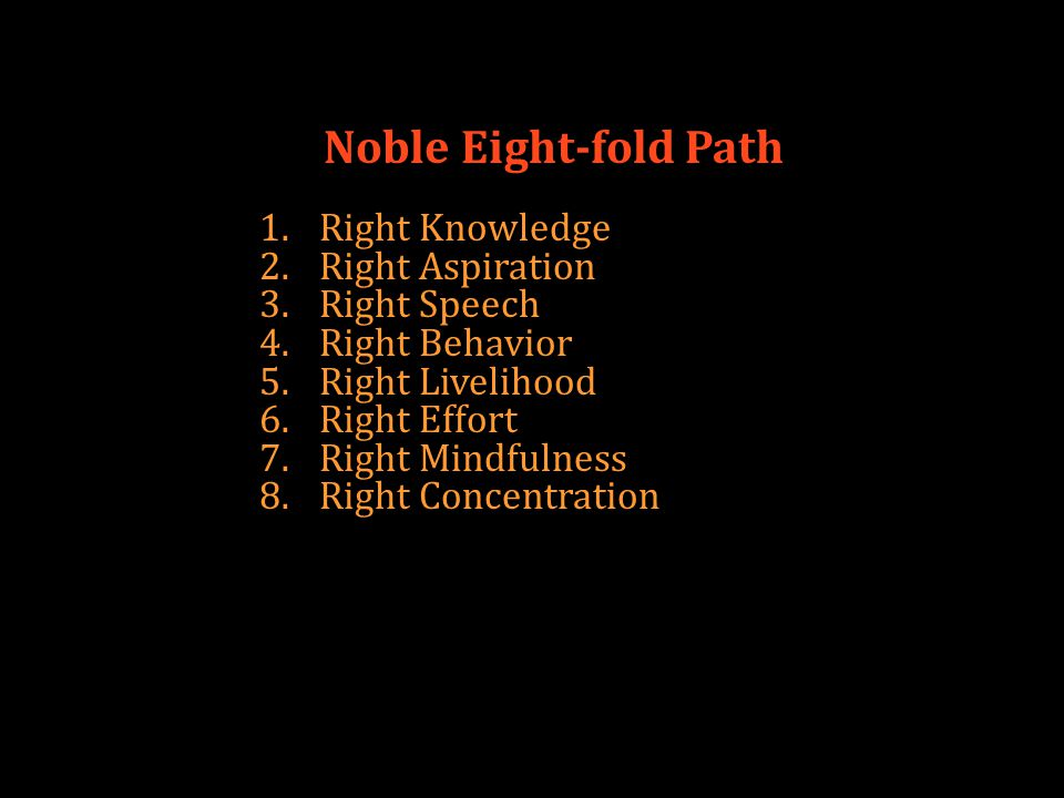 Noble Eight-fold Path Right Knowledge Right Aspiration Right Speech