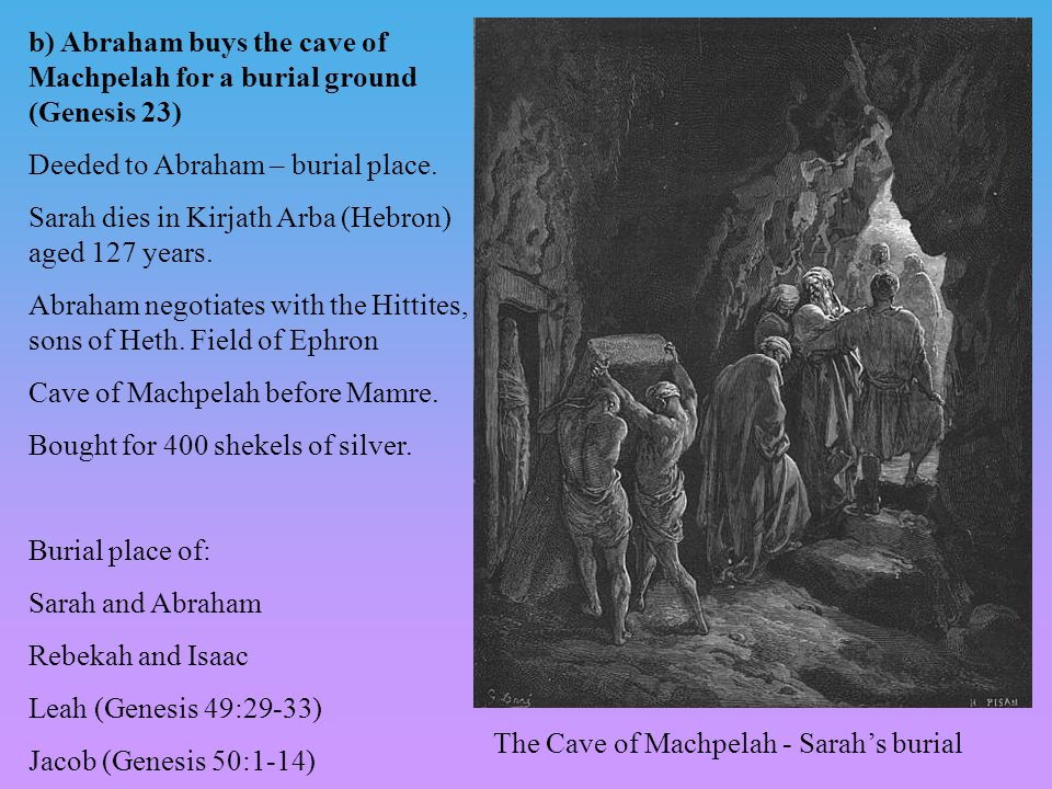 b) Abraham buys the cave of Machpelah for a burial ground (Genesis 23)