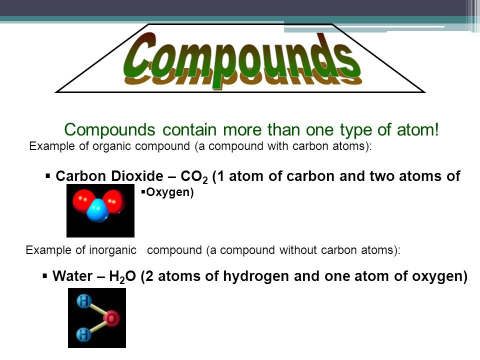 Compounds contain more than one type of atom!