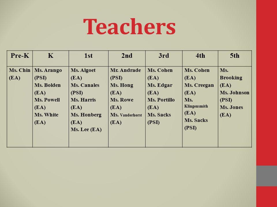 Teachers Pre-K K 1st 2nd 3rd 4th 5th Ms. Chin (EA) Ms. Arango (PSI)
