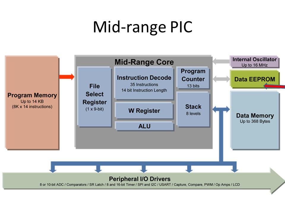 Mid-range PIC