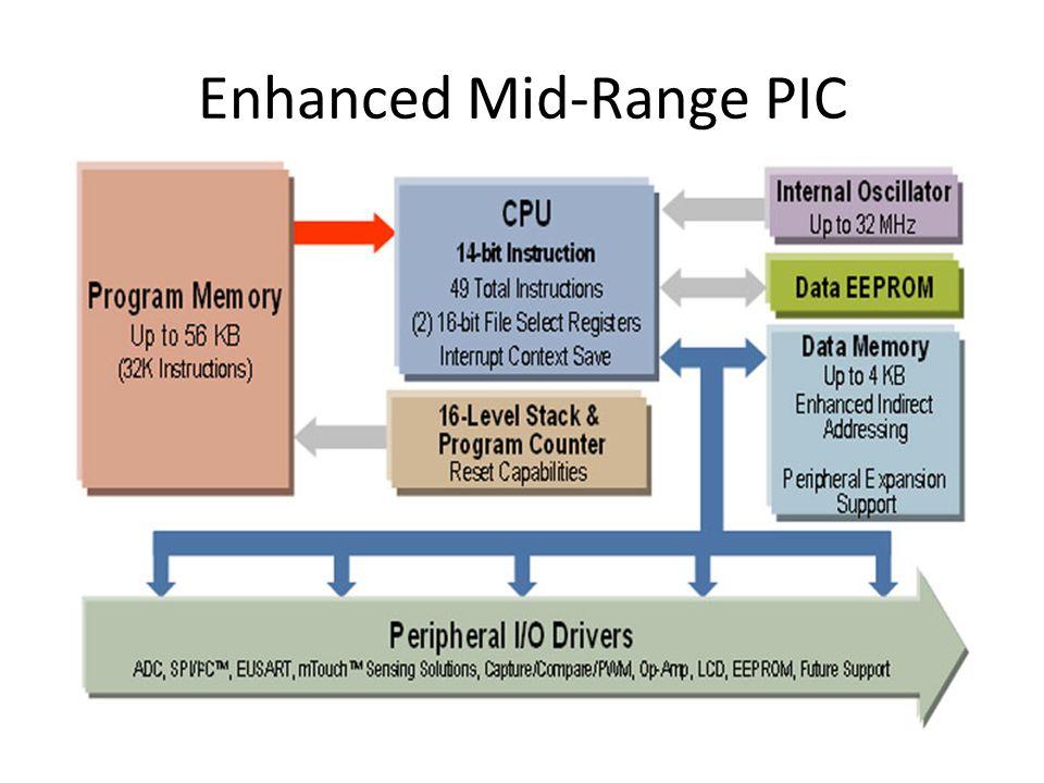Enhanced Mid-Range PIC