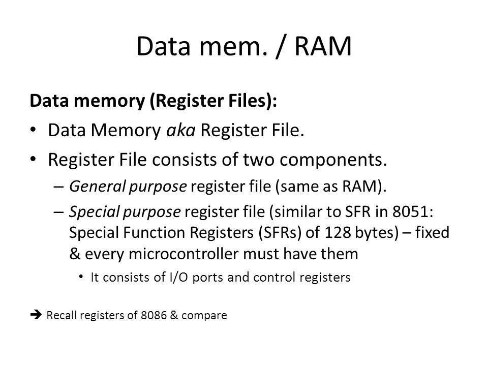 Data mem. / RAM Data memory (Register Files):