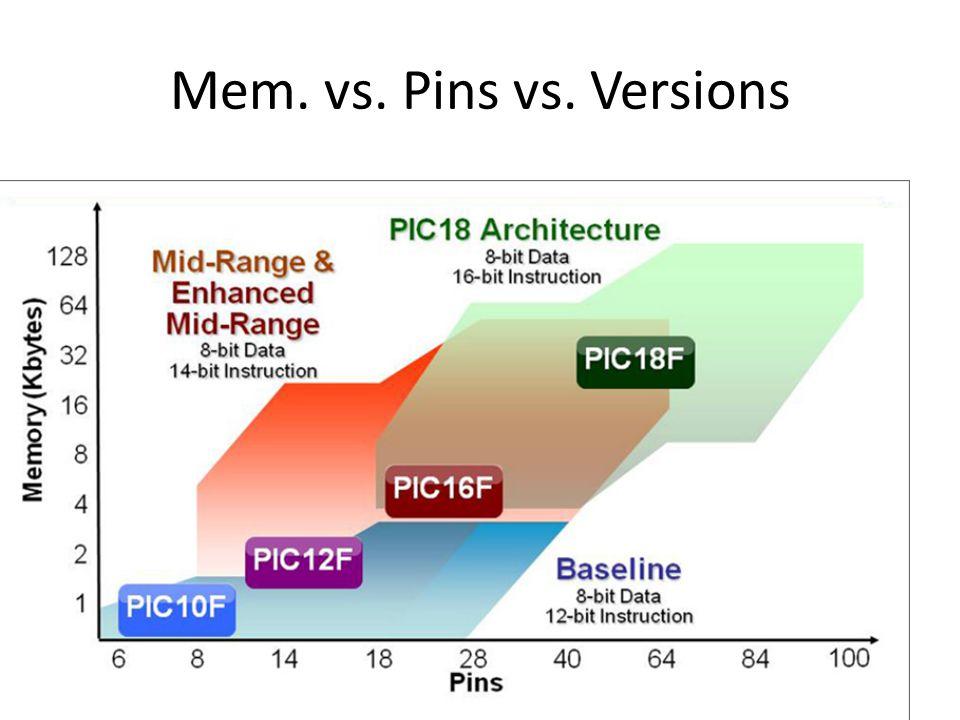 Mem. vs. Pins vs. Versions