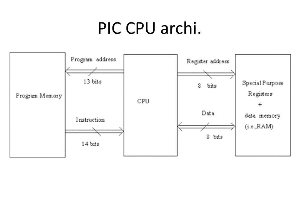 PIC CPU archi.