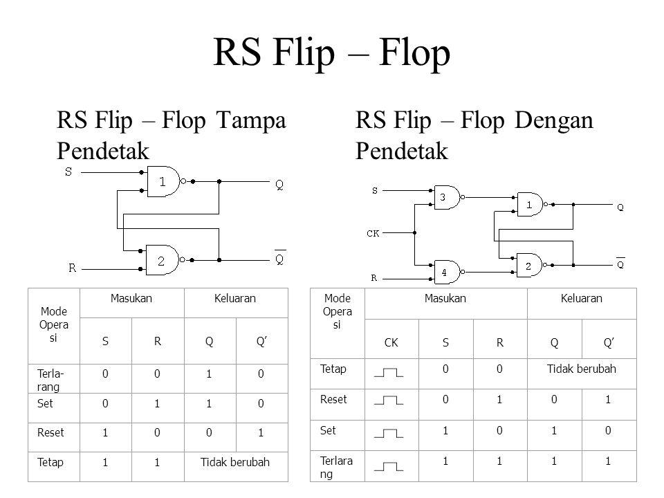 RS Flip – Flop RS Flip – Flop Tampa Pendetak