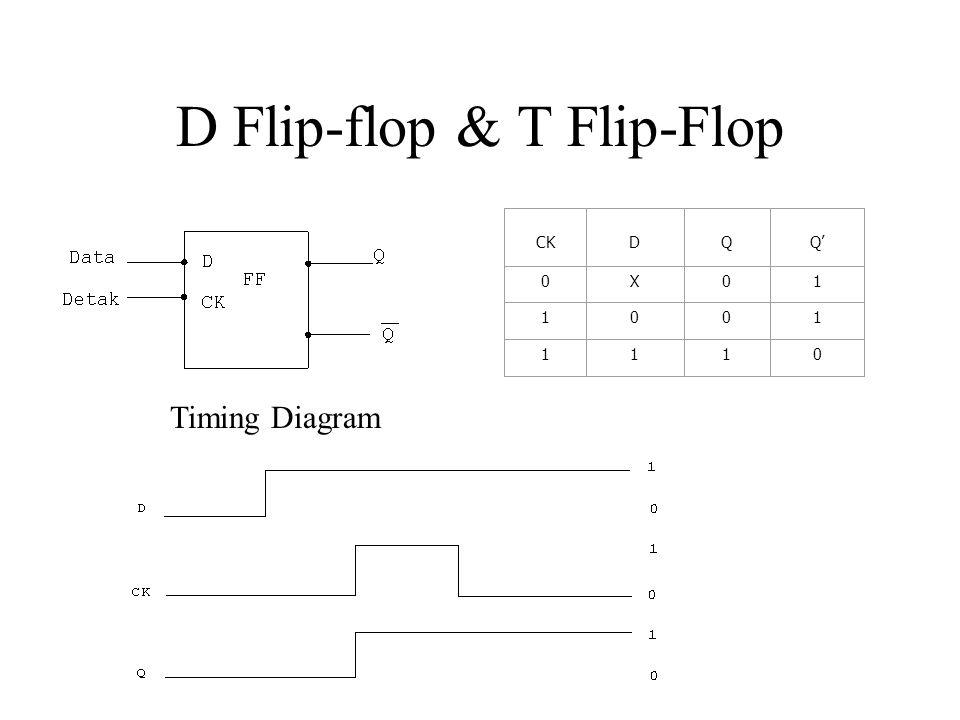 D Flip-flop & T Flip-Flop
