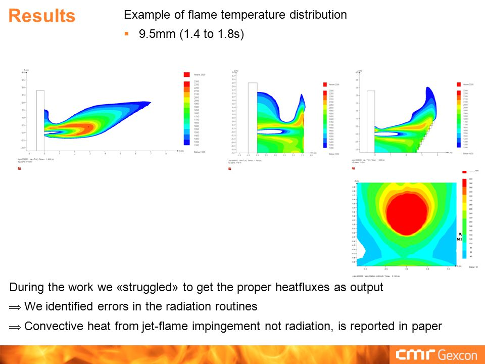 Results Example of flame temperature distribution 9.5mm (1.4 to 1.8s)