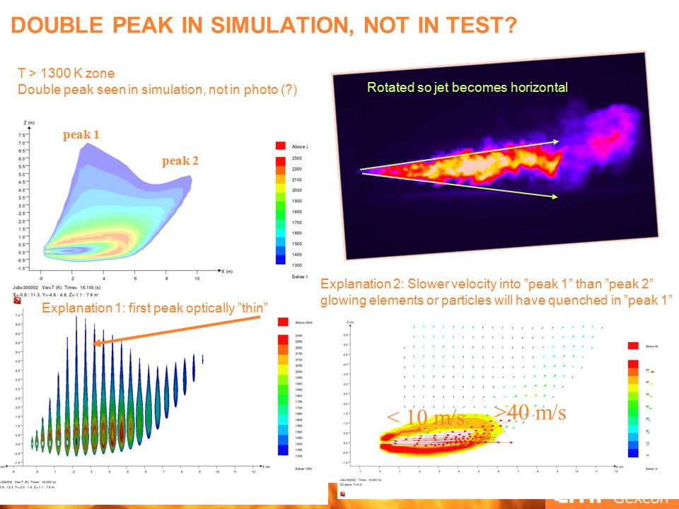 DOUBLE PEAK IN SIMULATION, NOT IN TEST