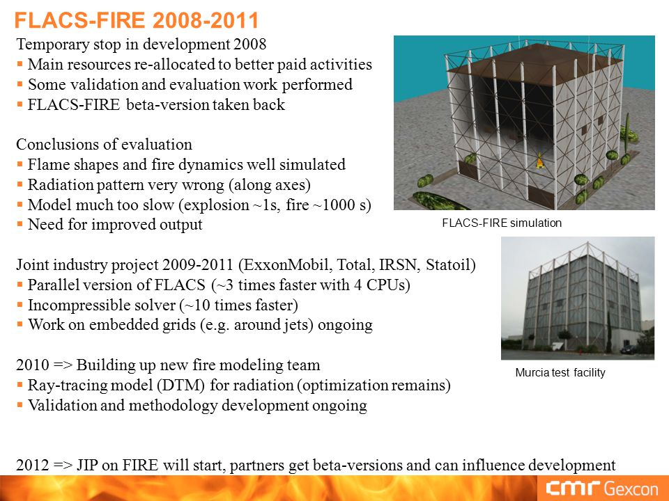 FLACS-FIRE 2008-2011 Temporary stop in development 2008