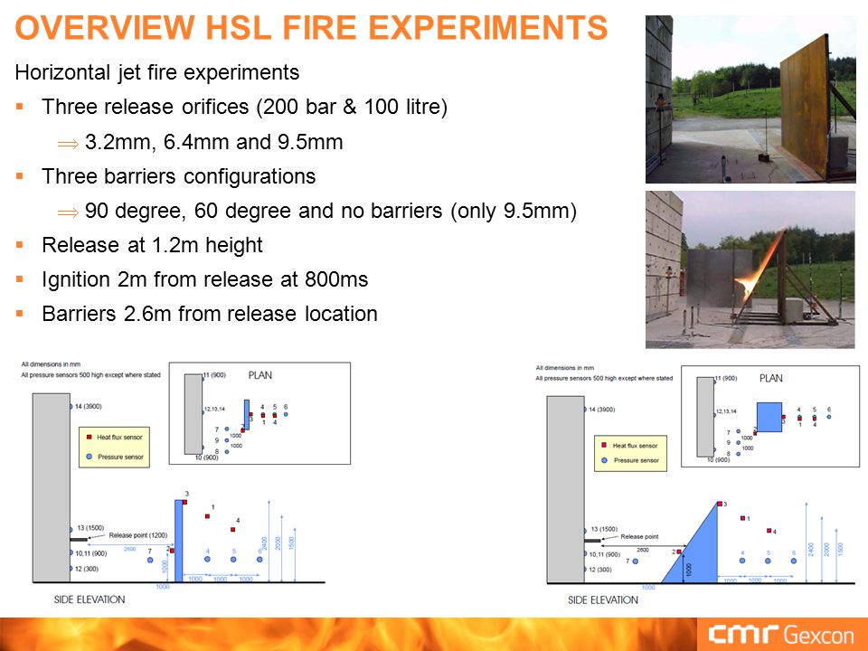 OVERVIEW HSL FIRE EXPERIMENTS