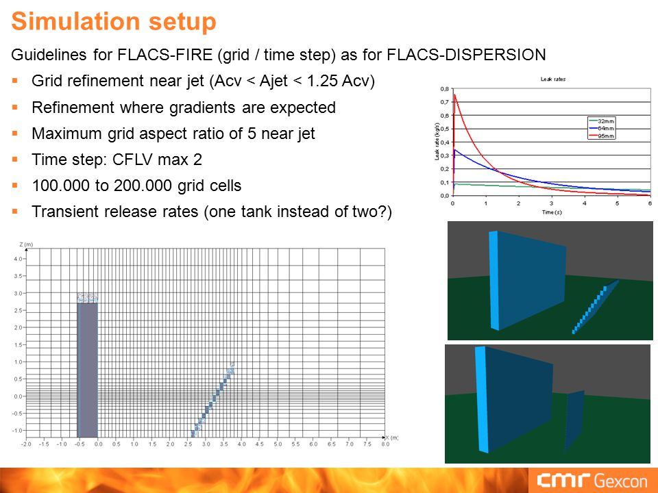 Simulation setup Guidelines for FLACS-FIRE (grid / time step) as for FLACS-DISPERSION. Grid refinement near jet (Acv < Ajet < 1.25 Acv)