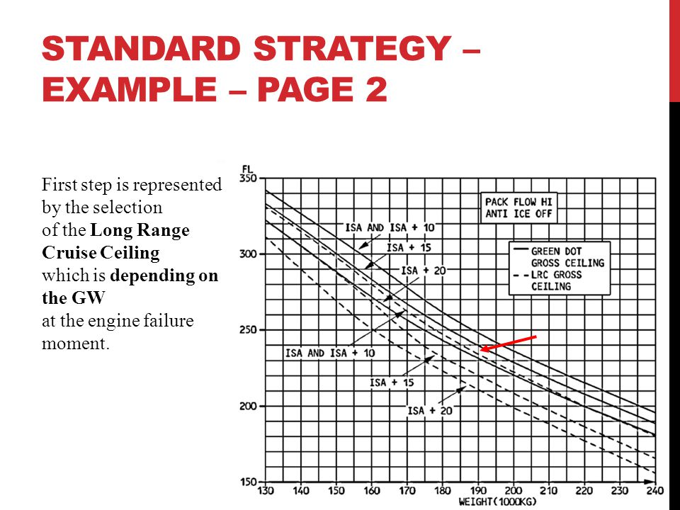 STANDARD STRATEGY – EXAMPLE – Page 2