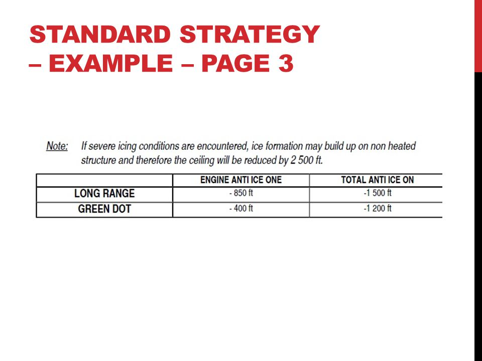 STANDARD STRATEGY – EXAMPLE – Page 3