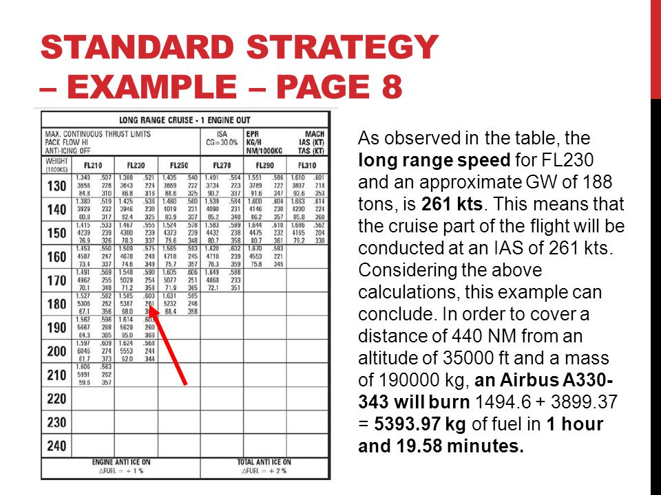 STANDARD STRATEGY – EXAMPLE – Page 8