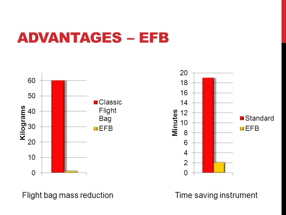 ADVANTAGES – EFB Flight bag mass reduction Time saving instrument