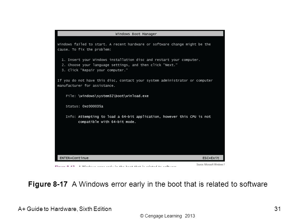 Figure 8-17 A Windows error early in the boot that is related to software