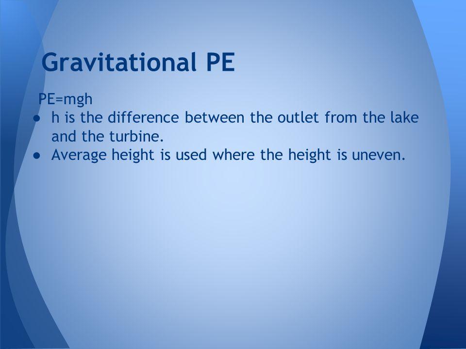 Gravitational PE PE=mgh