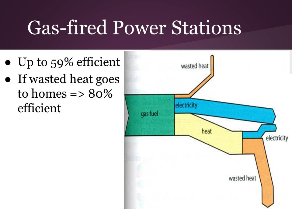 Gas-fired Power Stations