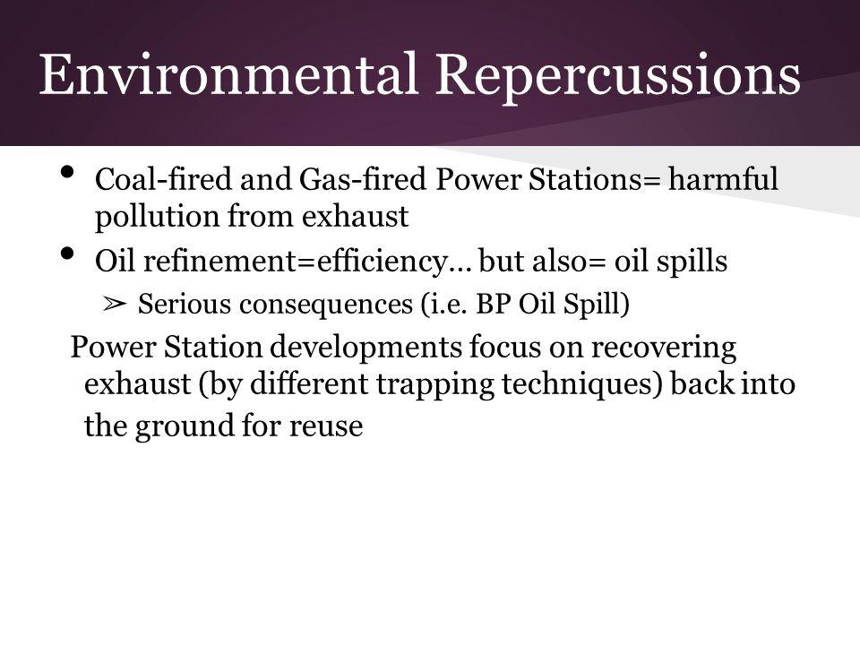 Environmental Repercussions
