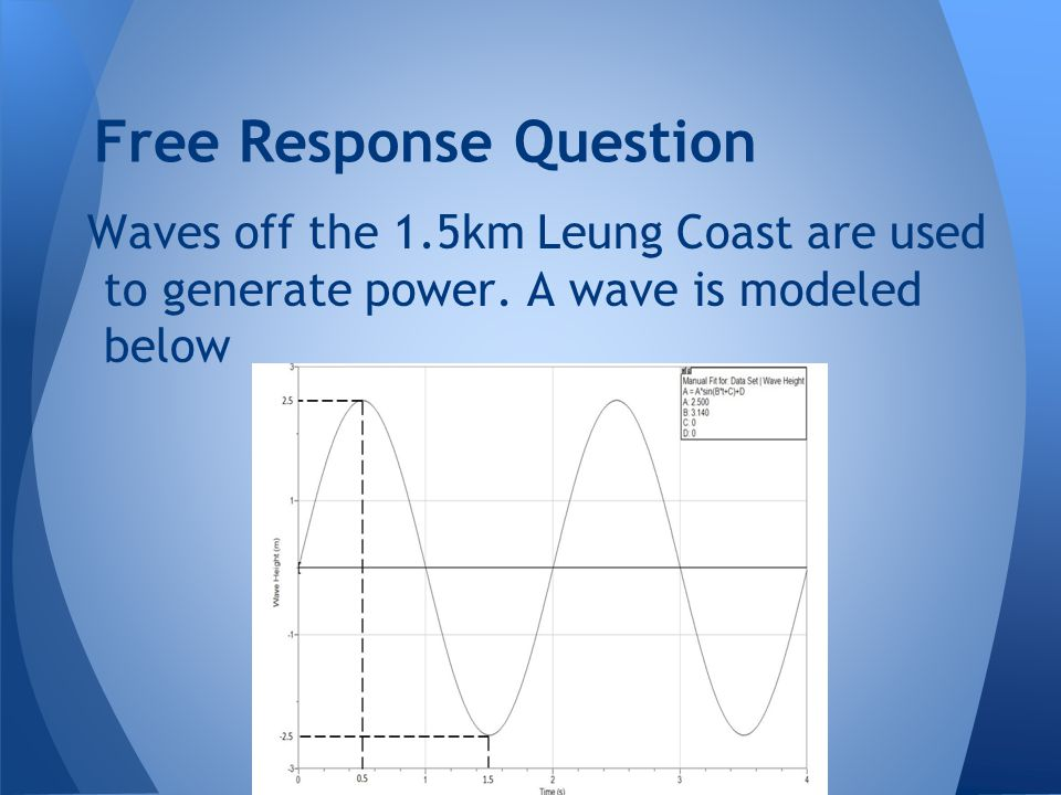 Free Response Question