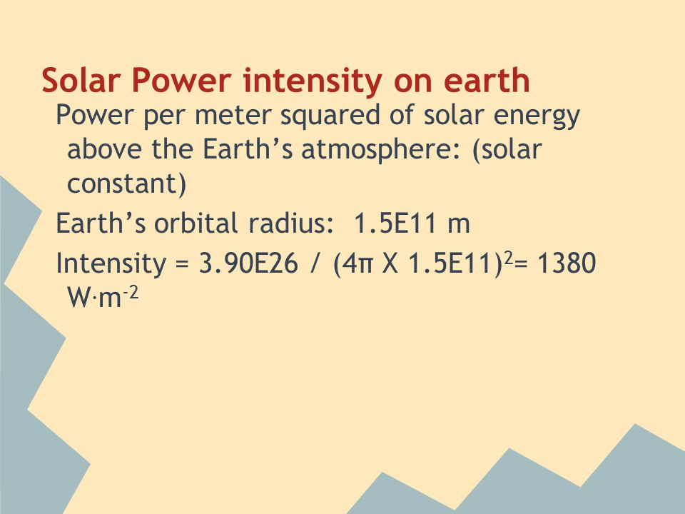 Solar Power intensity on earth