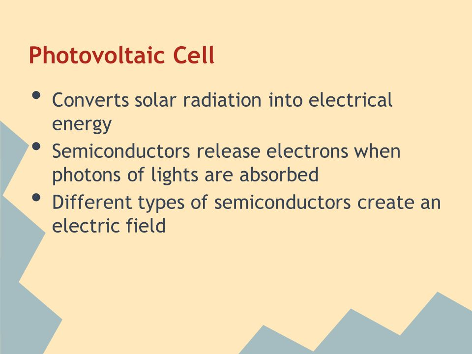 Photovoltaic Cell Converts solar radiation into electrical energy
